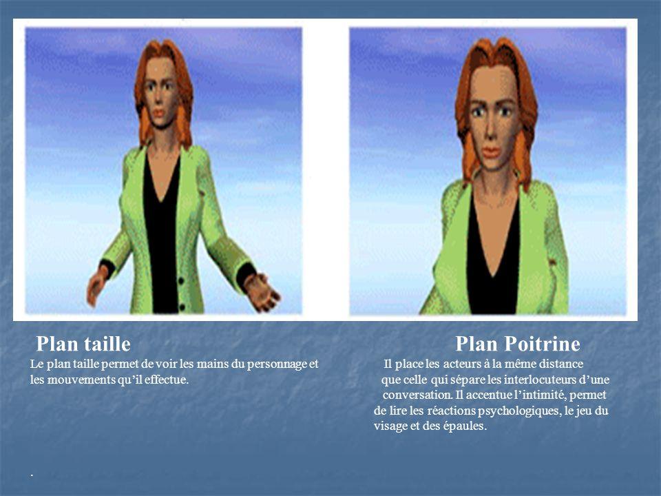 Plan taille Plan Poitrine Le plan taille permet de voir les mains du personnage et Il place les acteurs à la même distance les mouvements quil effectu
