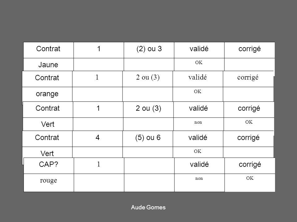 Contrat1(2) ou 3validécorrigé Jaune OK Contrat 12 ou (3)validécorrigé orange OK Contrat12 ou (3)validécorrigé Vert nonOK Contrat4(5) ou 6validécorrigé