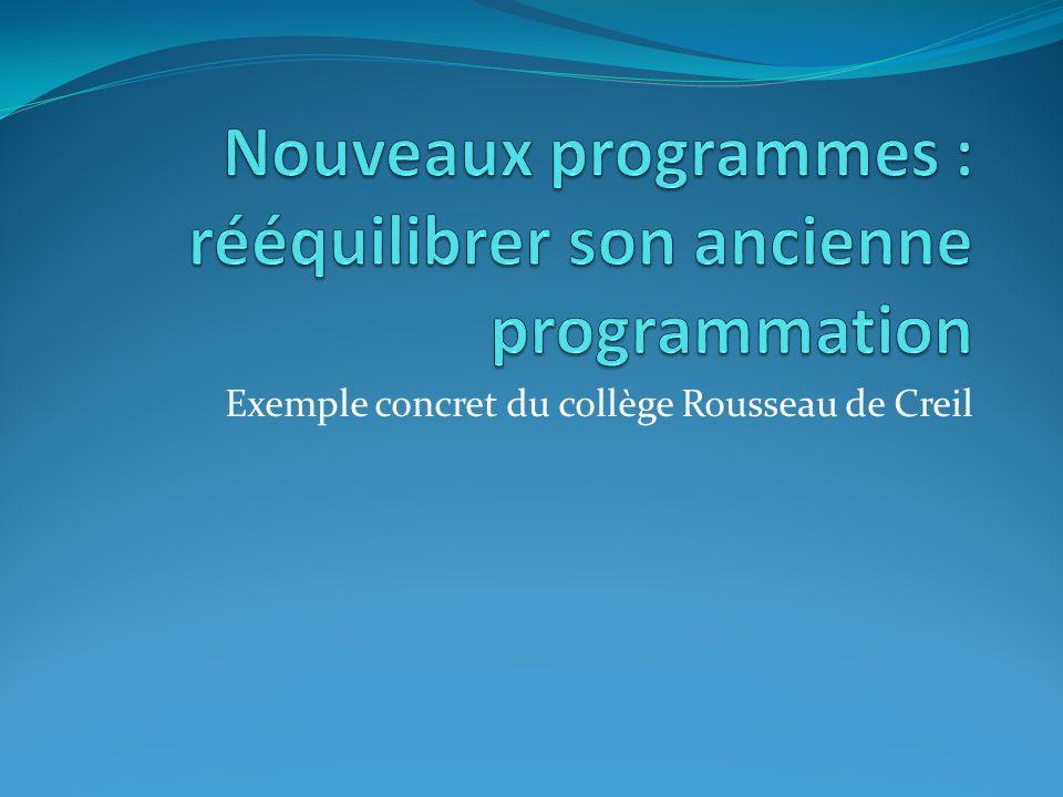 Exemple concret du collège Rousseau de Creil