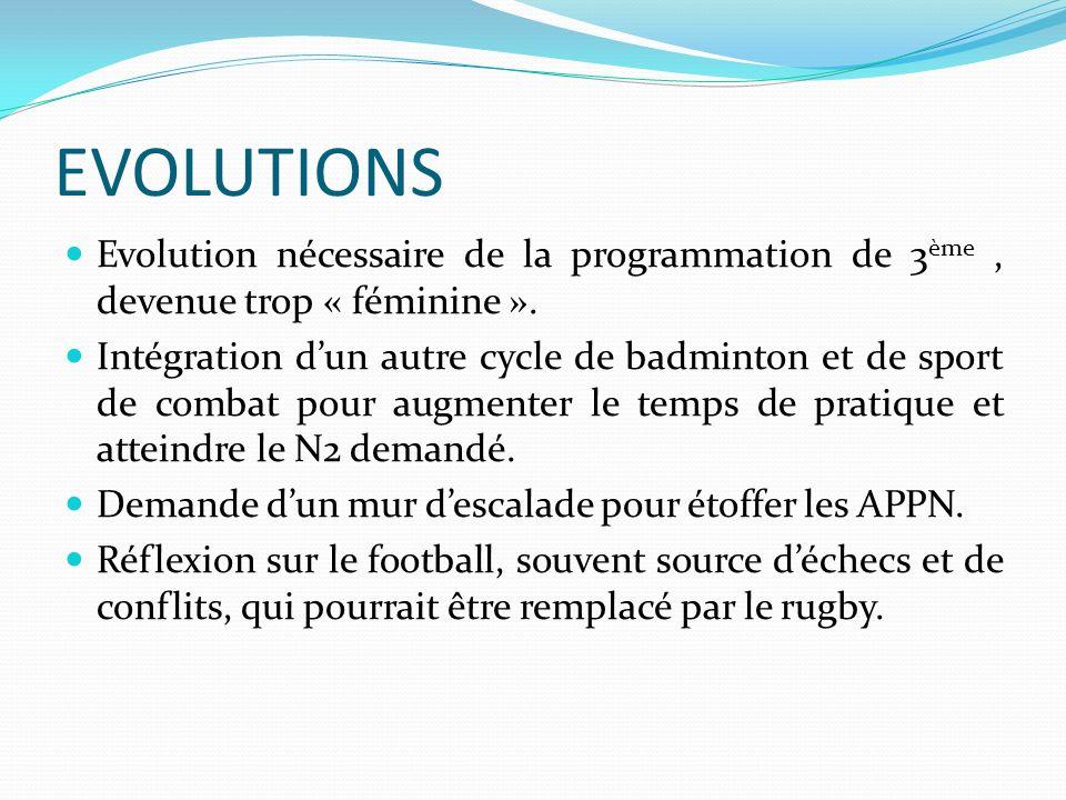 EVOLUTIONS Evolution nécessaire de la programmation de 3 ème, devenue trop « féminine ». Intégration dun autre cycle de badminton et de sport de comba