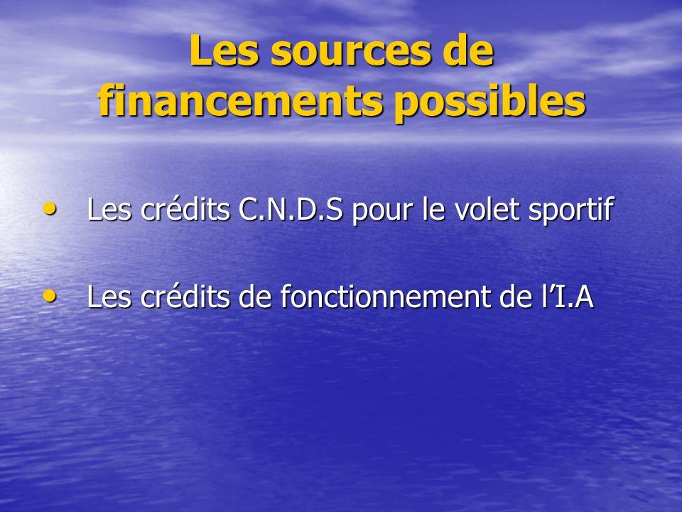Les sources de financements possibles Les crédits C.N.D.S pour le volet sportif Les crédits C.N.D.S pour le volet sportif Les crédits de fonctionnemen