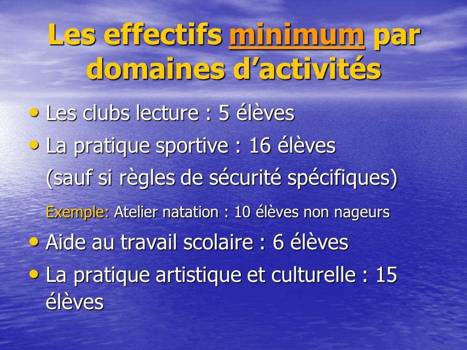 Les effectifs minimum par domaines dactivités Les clubs lecture : 5 élèves Les clubs lecture : 5 élèves La pratique sportive : 16 élèves La pratique s