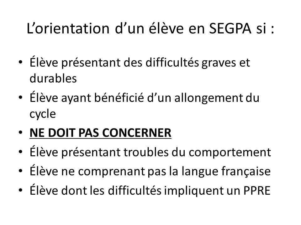 Ladmission dun élève en SEGPA La CDOEA (commission départementale dorientation vers les enseignements adaptés) au mois de mai porte un avis sur les dossiers issus des deux degrés denseignement(1/3 et 2/3).