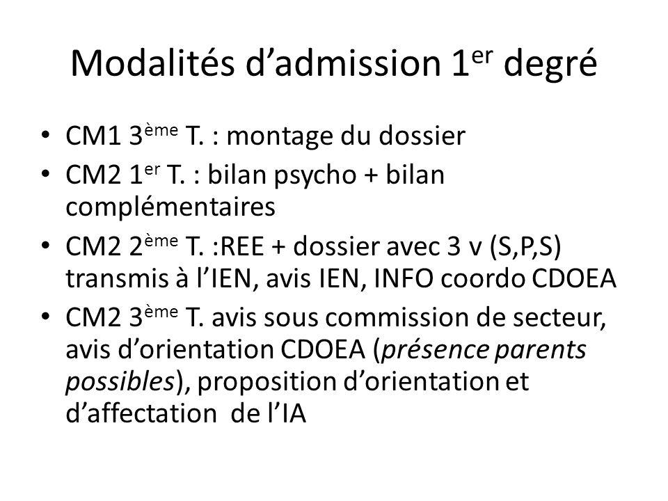 Modalités dadmission 1 er degré CM1 3 ème T. : montage du dossier CM2 1 er T. : bilan psycho + bilan complémentaires CM2 2 ème T. :REE + dossier avec