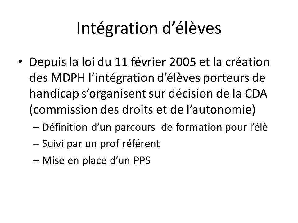 Intégration délèves Depuis la loi du 11 février 2005 et la création des MDPH lintégration délèves porteurs de handicap sorganisent sur décision de la