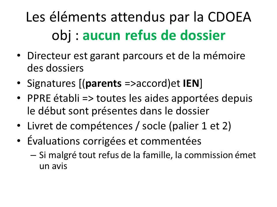 Les éléments attendus par la CDOEA obj : aucun refus de dossier Directeur est garant parcours et de la mémoire des dossiers Signatures [(parents =>acc
