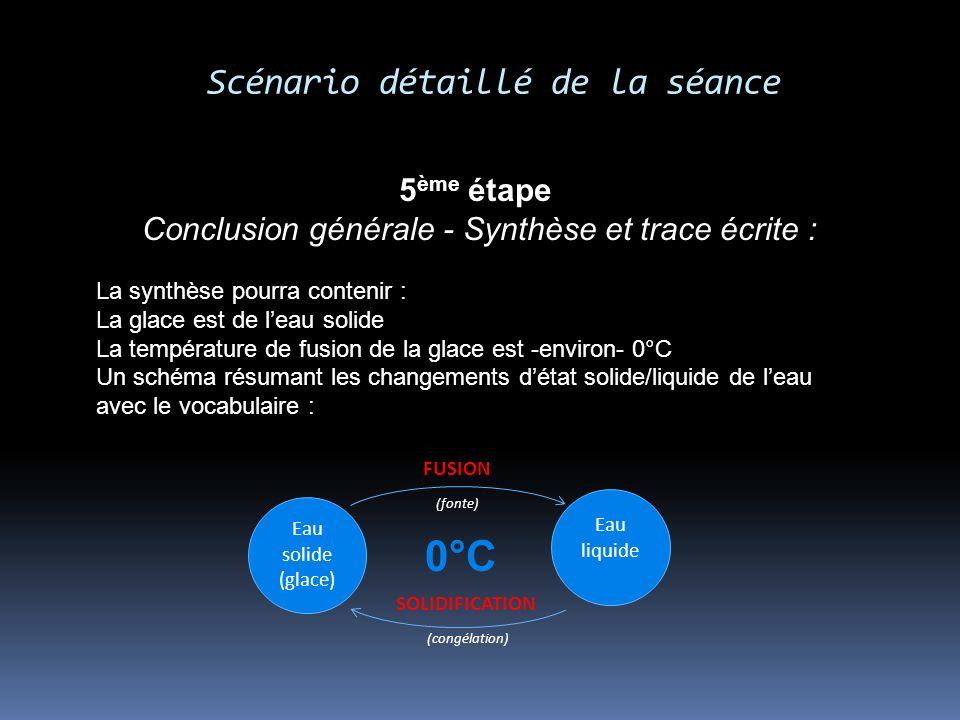 Scénario détaillé de la séance 5 ème étape Conclusion générale - Synthèse et trace écrite : La synthèse pourra contenir : La glace est de leau solide