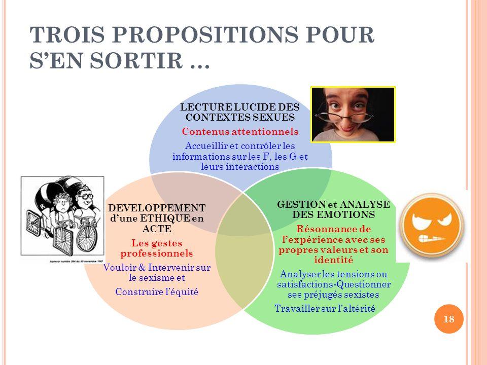 TROIS PROPOSITIONS POUR SEN SORTIR … 18 LECTURE LUCIDE DES CONTEXTES SEXUES Contenus attentionnels Accueillir et contrôler les informations sur les F,