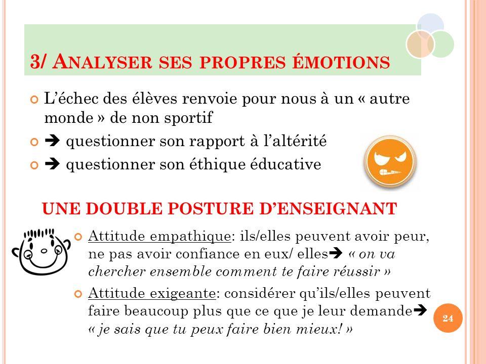 3/ A NALYSER SES PROPRES ÉMOTIONS Léchec des élèves renvoie pour nous à un « autre monde » de non sportif questionner son rapport à laltérité question