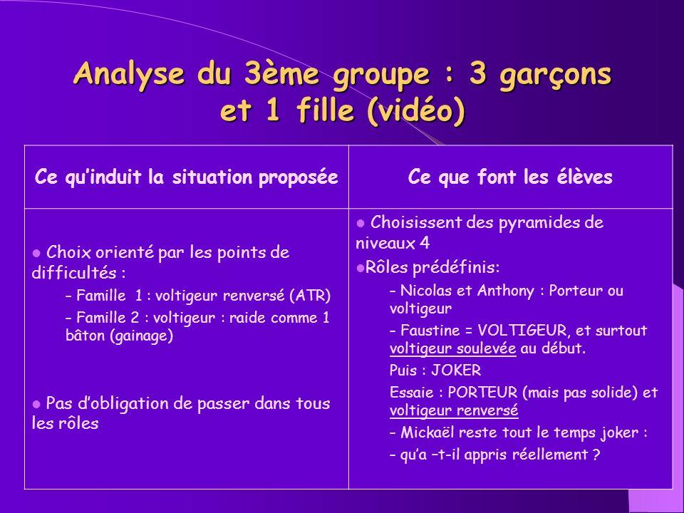 Analyse du 2ème groupe : les garçons (vidéo) Ce quinduit la situation proposéeCe que font les élèves Choix orienté par les points de difficultés : – D
