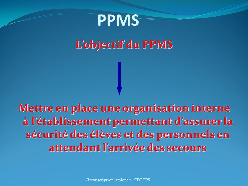 PPMS Lobjectif du PPMS Mettre en place une organisation interne à létablissement permettant dassurer la sécurité des élèves et des personnels en attendant larrivée des secours Circonscription Amiens 2 - CPC EPS