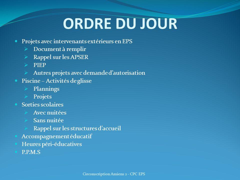 ORDRE DU JOUR Projets avec intervenants extérieurs en EPS Document à remplir Rappel sur les APSER PIEP Autres projets avec demande dautorisation Pisci