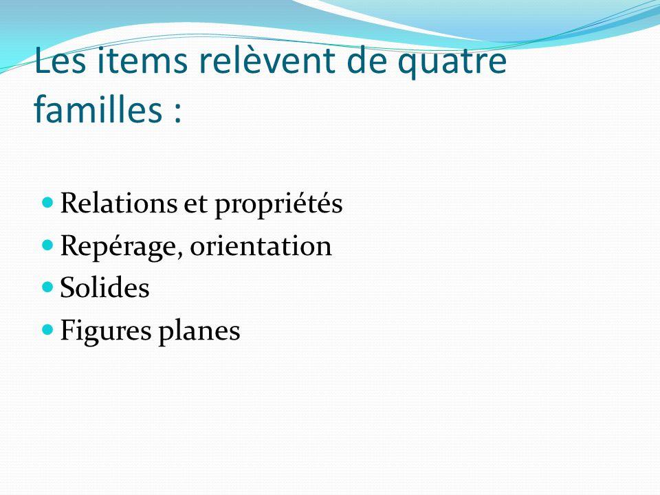 Les items relèvent de quatre familles : Relations et propriétés Repérage, orientation Solides Figures planes