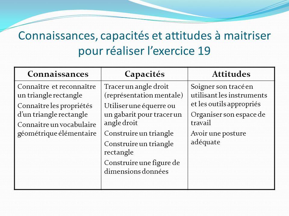Connaissances, capacités et attitudes à maitriser pour réaliser lexercice 19 ConnaissancesCapacitésAttitudes Connaître et reconnaître un triangle rect