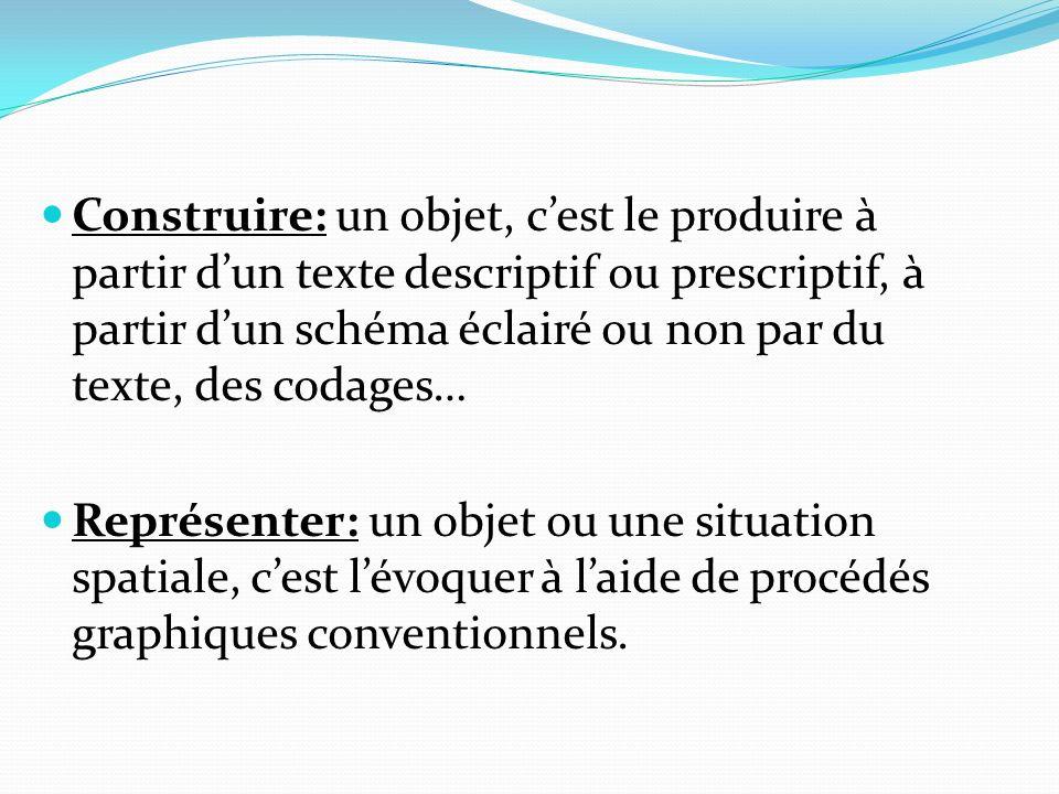 Construire: un objet, cest le produire à partir dun texte descriptif ou prescriptif, à partir dun schéma éclairé ou non par du texte, des codages… Rep