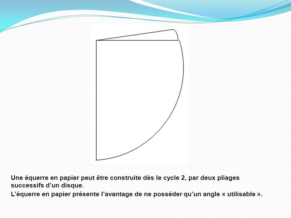 Une équerre en papier peut être construite dès le cycle 2, par deux pliages successifs dun disque. Léquerre en papier présente lavantage de ne posséde