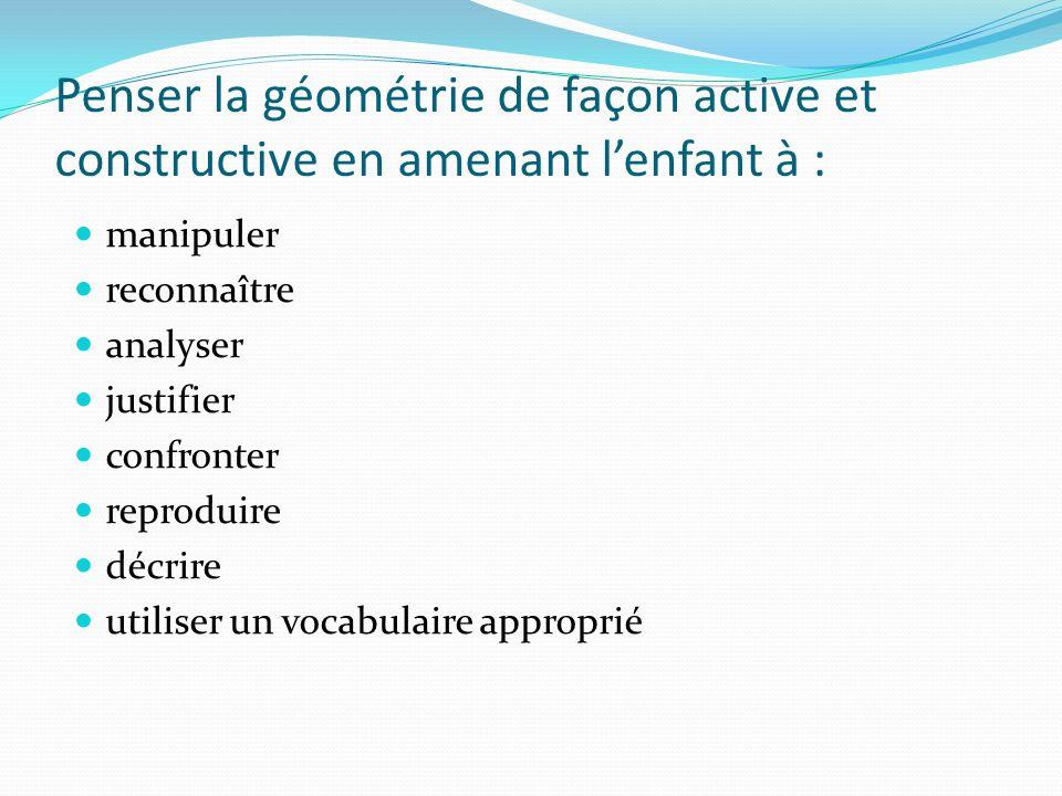 Penser la géométrie de façon active et constructive en amenant lenfant à : manipuler reconnaître analyser justifier confronter reproduire décrire util