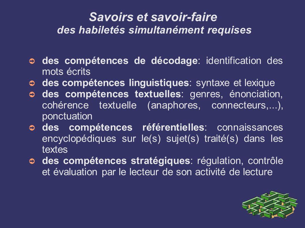 Savoirs et savoir-faire des habiletés simultanément requises des compétences de décodage: identification des mots écrits des compétences linguistiques