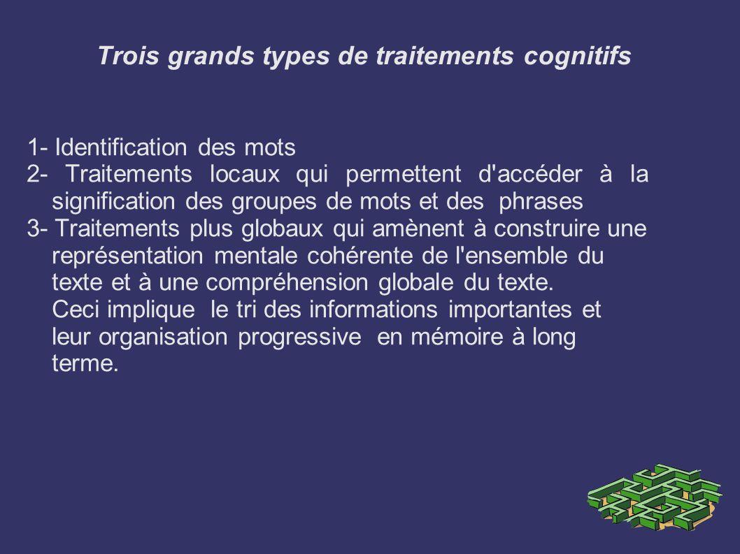 Trois grands types de traitements cognitifs 1- Identification des mots 2- Traitements locaux qui permettent d'accéder à la signification des groupes d