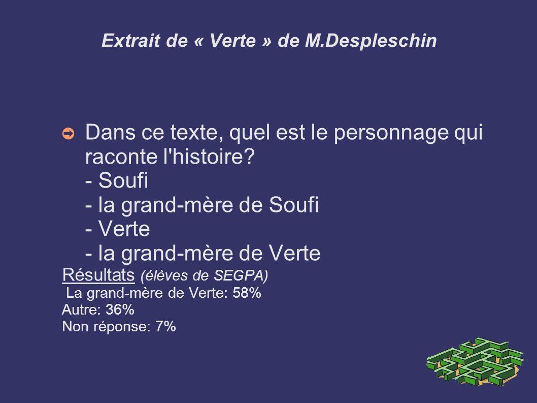 Extrait de « Verte » de M.Despleschin Dans ce texte, quel est le personnage qui raconte l'histoire? - Soufi - la grand-mère de Soufi - Verte - la gran