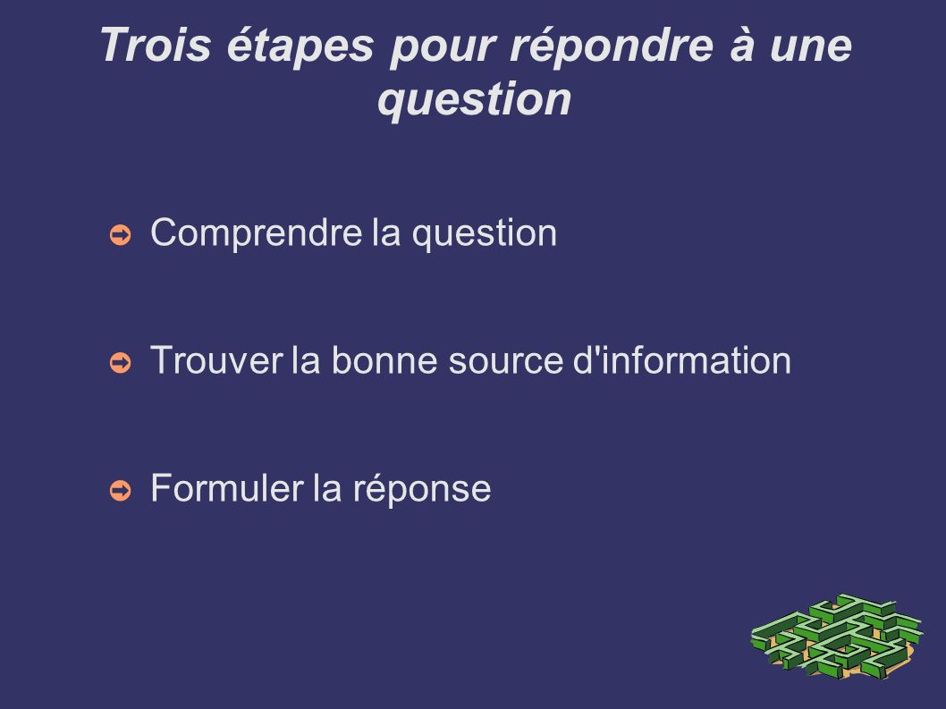 Trois étapes pour répondre à une question Comprendre la question Trouver la bonne source d'information Formuler la réponse