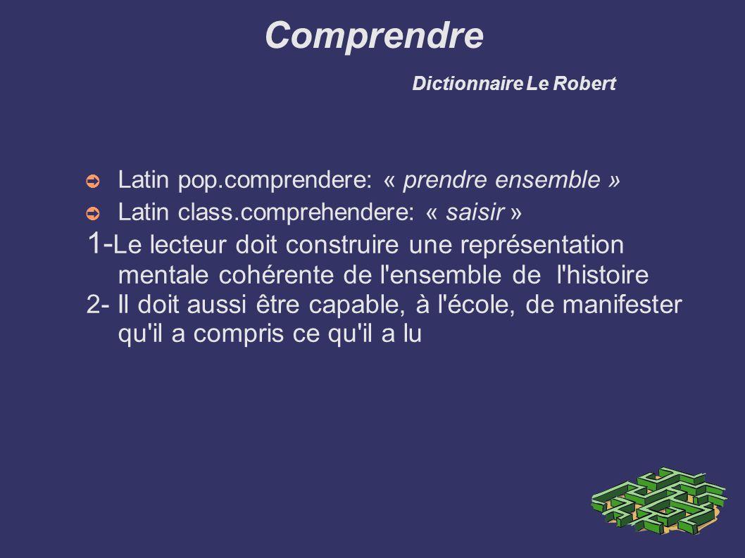Latin pop.comprendere: « prendre ensemble » Latin class.comprehendere: « saisir » 1- Le lecteur doit construire une représentation mentale cohérente d