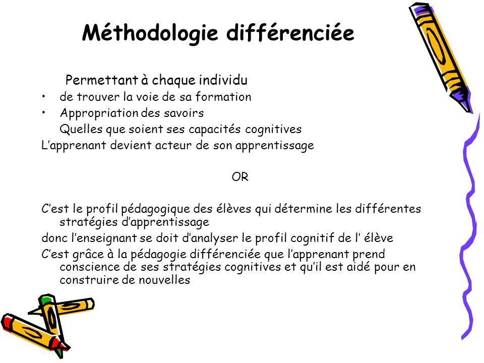 Méthodologie différenciée Permettant à chaque individu de trouver la voie de sa formation Appropriation des savoirs Quelles que soient ses capacités c