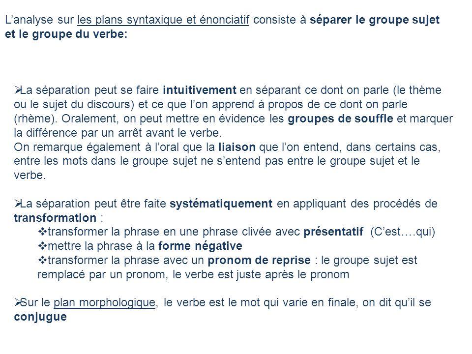 Lanalyse sur les plans syntaxique et énonciatif consiste à séparer le groupe sujet et le groupe du verbe: La séparation peut se faire intuitivement en