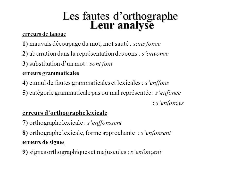 Les fautes dorthographe Leur analyse erreurs de langue 1) mauvais découpage du mot, mot sauté : sans fonce 2) aberration dans la représentation des so