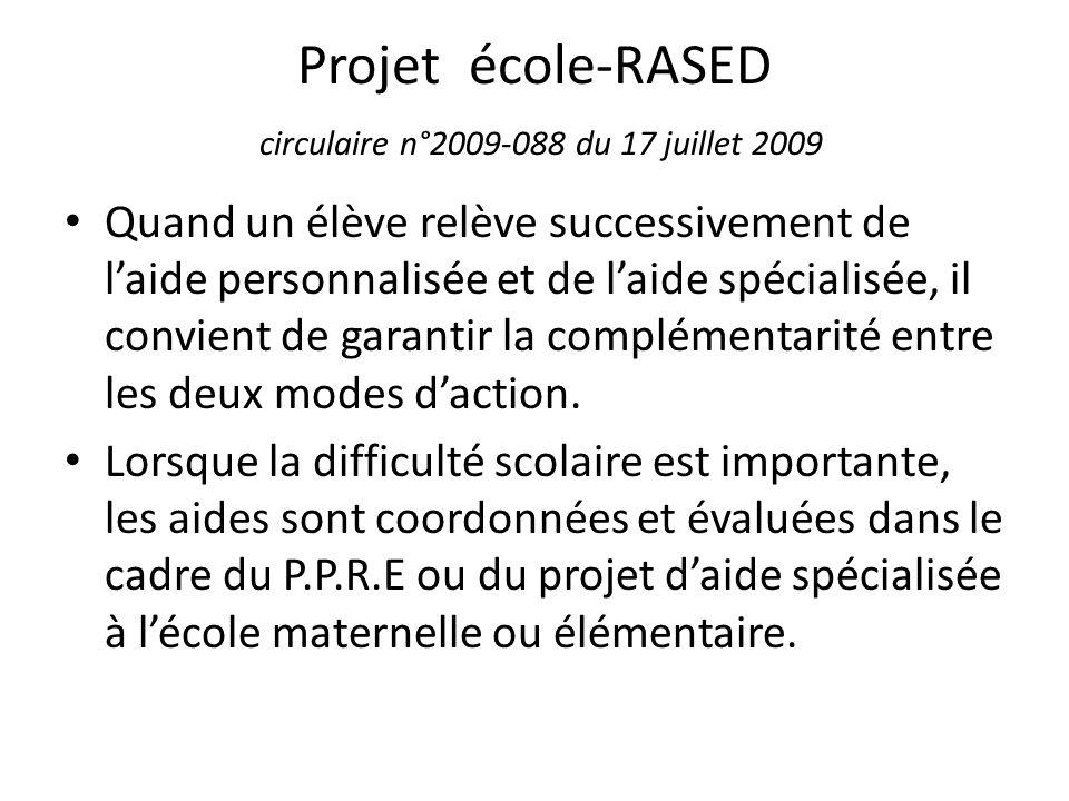 Projet école-RASED circulaire n°2009-088 du 17 juillet 2009 Quand un élève relève successivement de laide personnalisée et de laide spécialisée, il convient de garantir la complémentarité entre les deux modes daction.