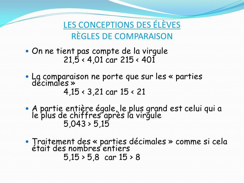 LES CONCEPTIONS DES ÉLÈVES RÈGLES DE COMPARAISON On ne tient pas compte de la virgule 21,5 < 4,01 car 215 < 401 La comparaison ne porte que sur les «