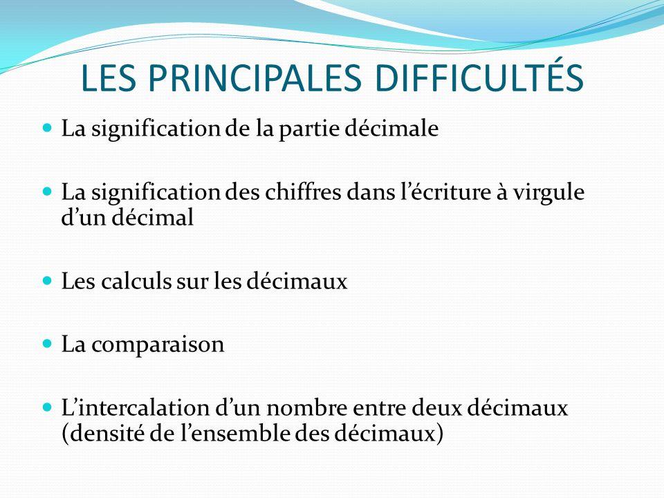 LES PRINCIPALES DIFFICULTÉS La signification de la partie décimale La signification des chiffres dans lécriture à virgule dun décimal Les calculs sur