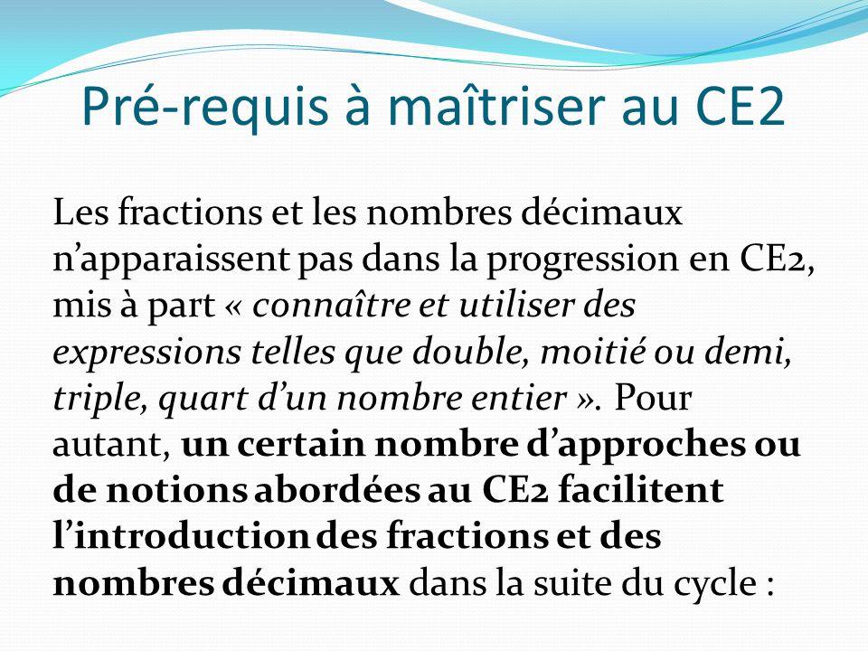 Pré-requis à maîtriser au CE2 Les fractions et les nombres décimaux napparaissent pas dans la progression en CE2, mis à part « connaître et utiliser d