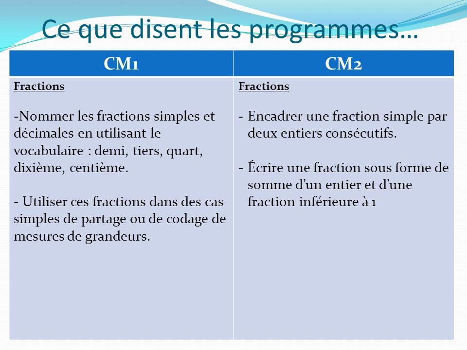 Ce que disent les programmes… CM1CM2 Fractions -Nommer les fractions simples et décimales en utilisant le vocabulaire : demi, tiers, quart, dixième, c