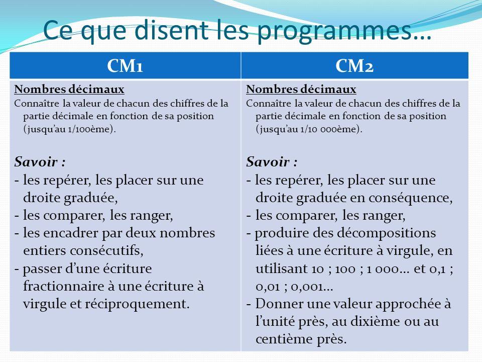 Ce que disent les programmes… CM1CM2 Nombres décimaux Connaître la valeur de chacun des chiffres de la partie décimale en fonction de sa position (jus