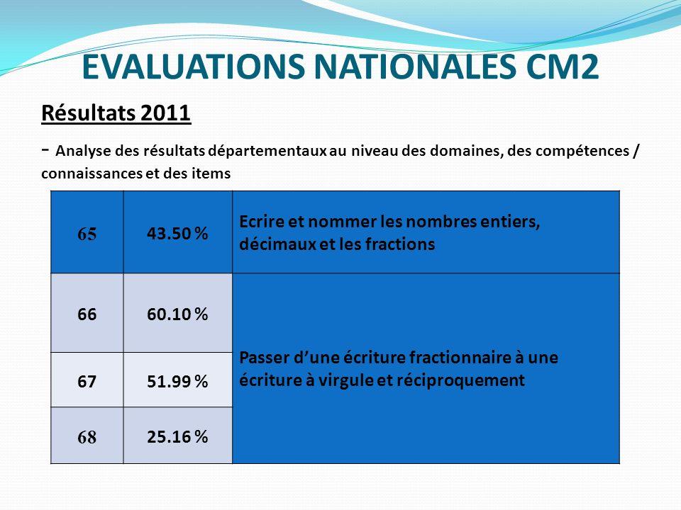 EVALUATIONS NATIONALES CM2 Résultats 2011 - Analyse des résultats départementaux au niveau des domaines, des compétences / connaissances et des items