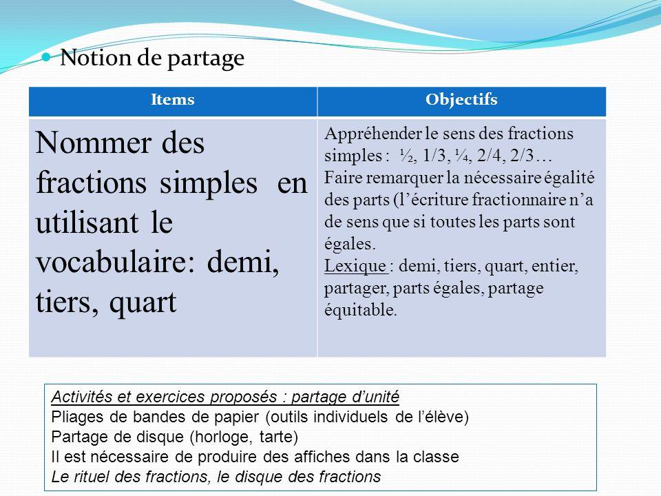 Notion de partage ItemsObjectifs Nommer des fractions simples en utilisant le vocabulaire: demi, tiers, quart Appréhender le sens des fractions simple