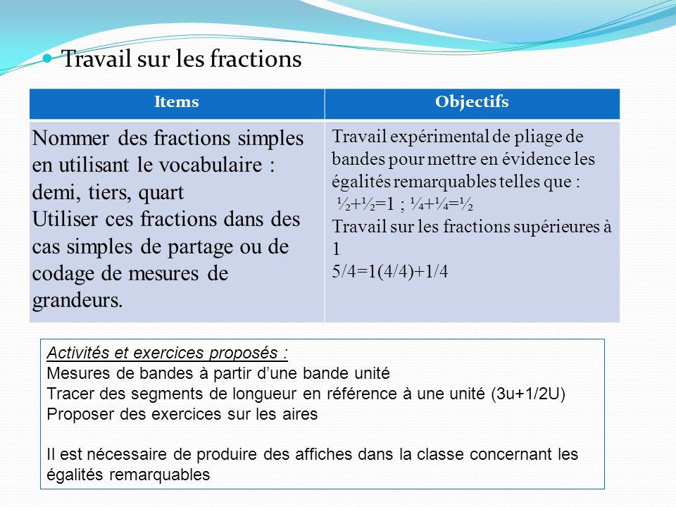 Travail sur les fractions ItemsObjectifs Nommer des fractions simples en utilisant le vocabulaire : demi, tiers, quart Utiliser ces fractions dans des