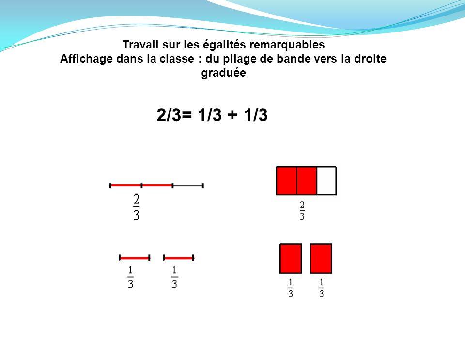 Travail sur les égalités remarquables Affichage dans la classe : du pliage de bande vers la droite graduée 2/3= 1/3 + 1/3