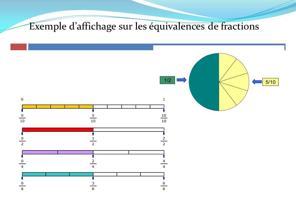Exemple daffichage sur les équivalences de fractions