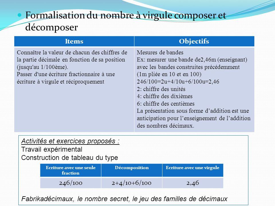 Formalisation du nombre à virgule composer et décomposer ItemsObjectifs Connaître la valeur de chacun des chiffres de la partie décimale en fonction d