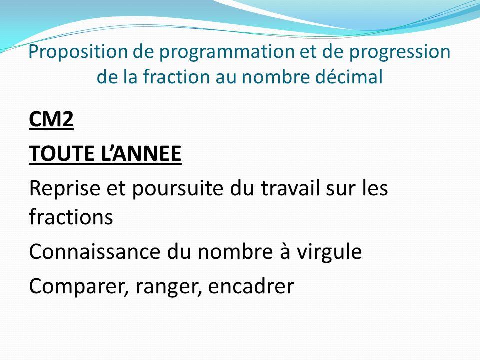 Proposition de programmation et de progression de la fraction au nombre décimal CM2 TOUTE LANNEE Reprise et poursuite du travail sur les fractions Con