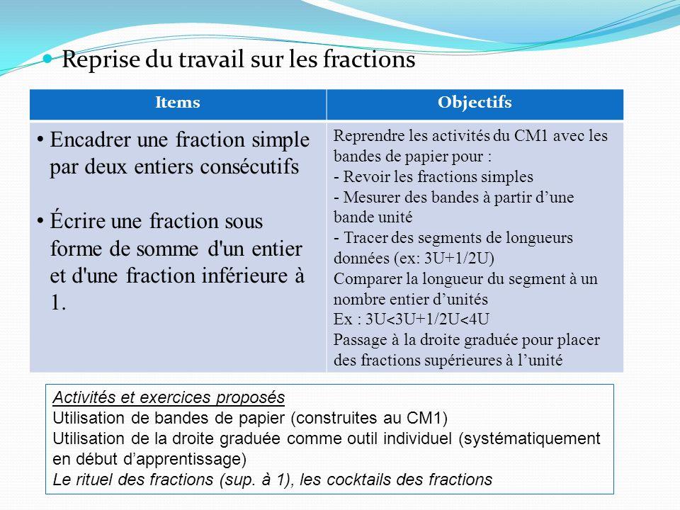 Reprise du travail sur les fractions ItemsObjectifs Encadrer une fraction simple par deux entiers consécutifs Écrire une fraction sous forme de somme
