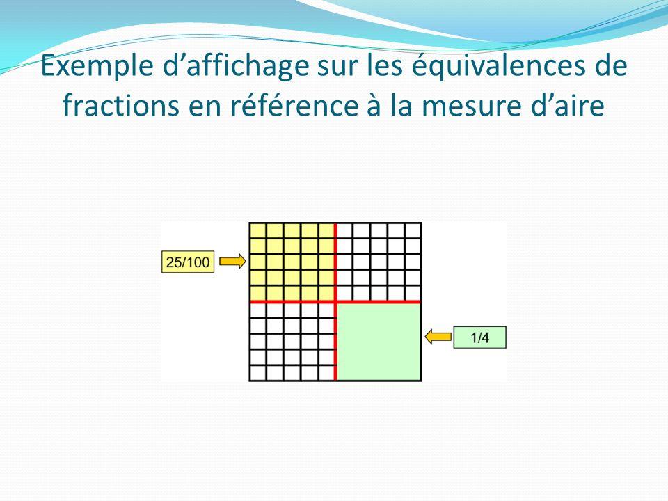Exemple daffichage sur les équivalences de fractions en référence à la mesure daire