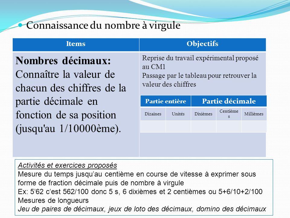 Connaissance du nombre à virgule ItemsObjectifs Nombres décimaux: Connaître la valeur de chacun des chiffres de la partie décimale en fonction de sa p