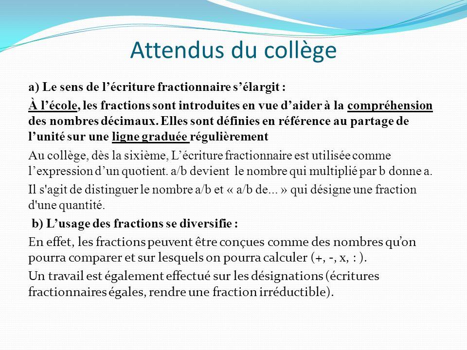 Attendus du collège a) Le sens de lécriture fractionnaire sélargit : À lécole, les fractions sont introduites en vue daider à la compréhension des nom