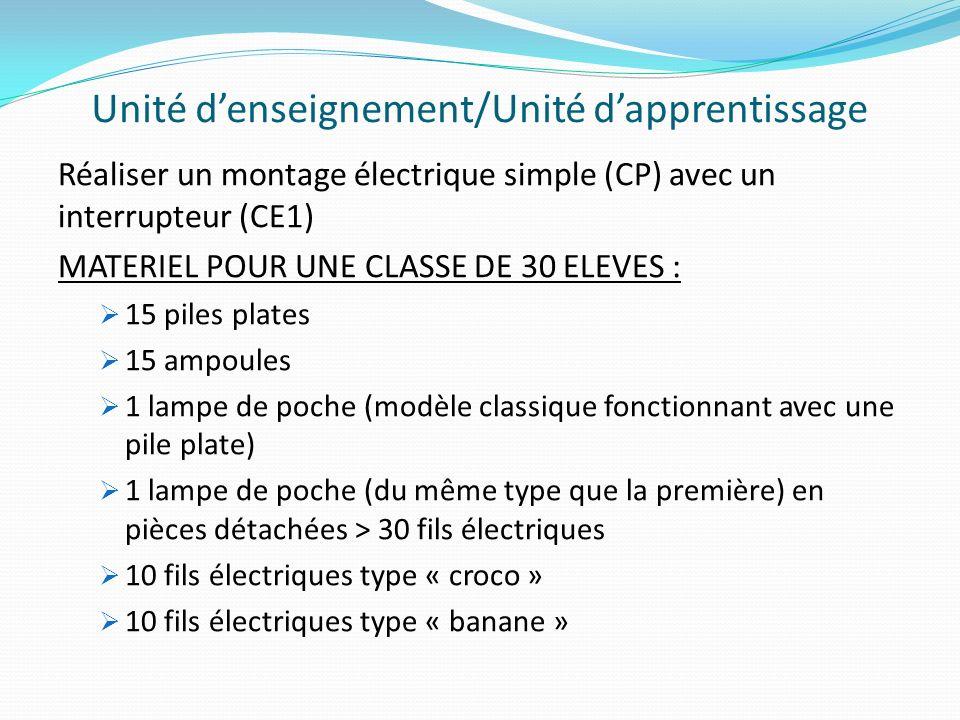 Unité denseignement/Unité dapprentissage Réaliser un montage électrique simple (CP) avec un interrupteur (CE1) MATERIEL POUR UNE CLASSE DE 30 ELEVES :