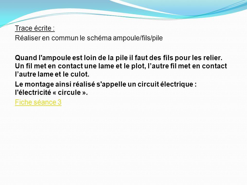 Trace écrite : Réaliser en commun le schéma ampoule/fils/pile Quand l'ampoule est loin de la pile il faut des fils pour les relier. Un fil met en cont