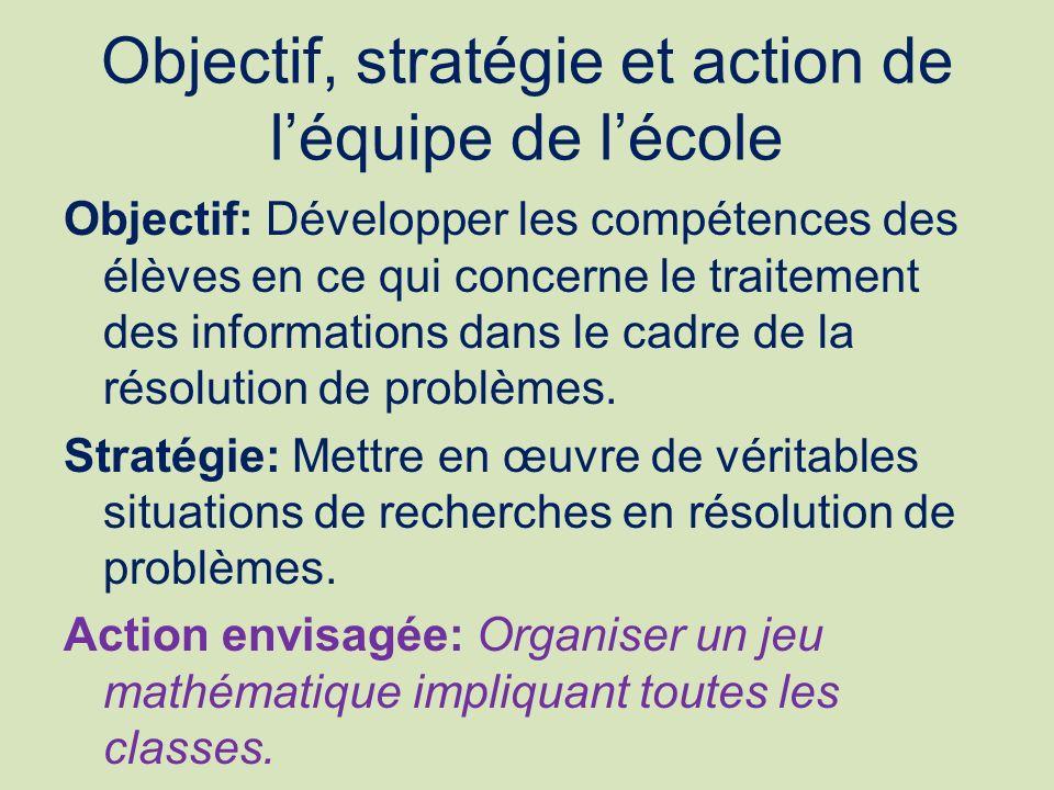 Objectif, stratégie et action de léquipe de lécole Objectif: Développer les compétences des élèves en ce qui concerne le traitement des informations d