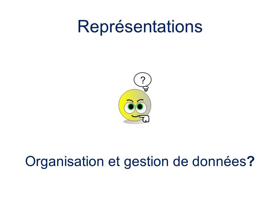 Représentations Organisation et gestion de données?